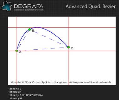 Degrafa Advanced Quadratic Bezier
