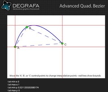 Degrafa Advanced Quadratic Bezier